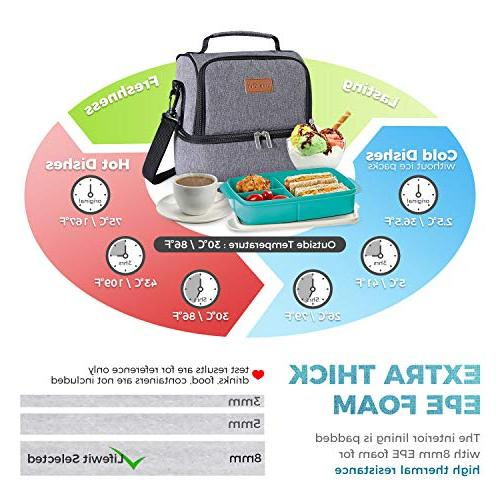 Lifewit Insulated Lunch Bag for Water-Resistant Leakproof Soft Bento Prep, Compartment, Grey